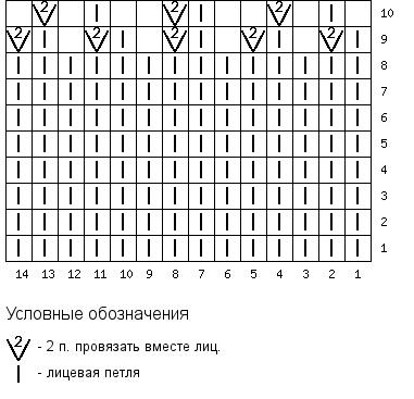 Вязание спицами шапку такори схема 176