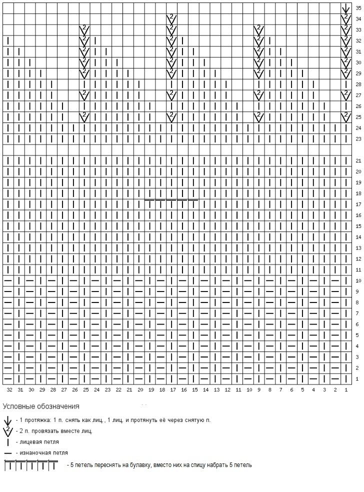 Схема варежек спицами ежики схема