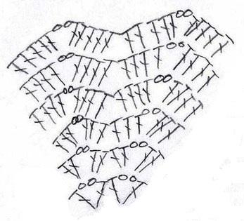 манишка спицами схема