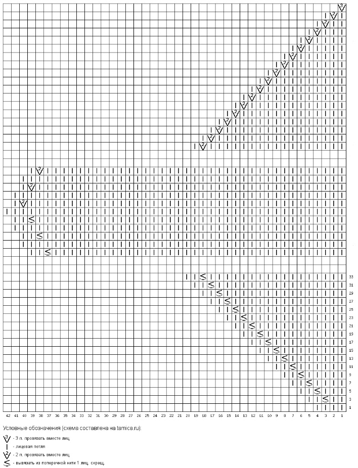 бактус схема спицами