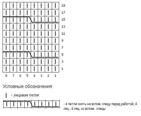 как вязать пинетки спицами различные варианты все о вязании