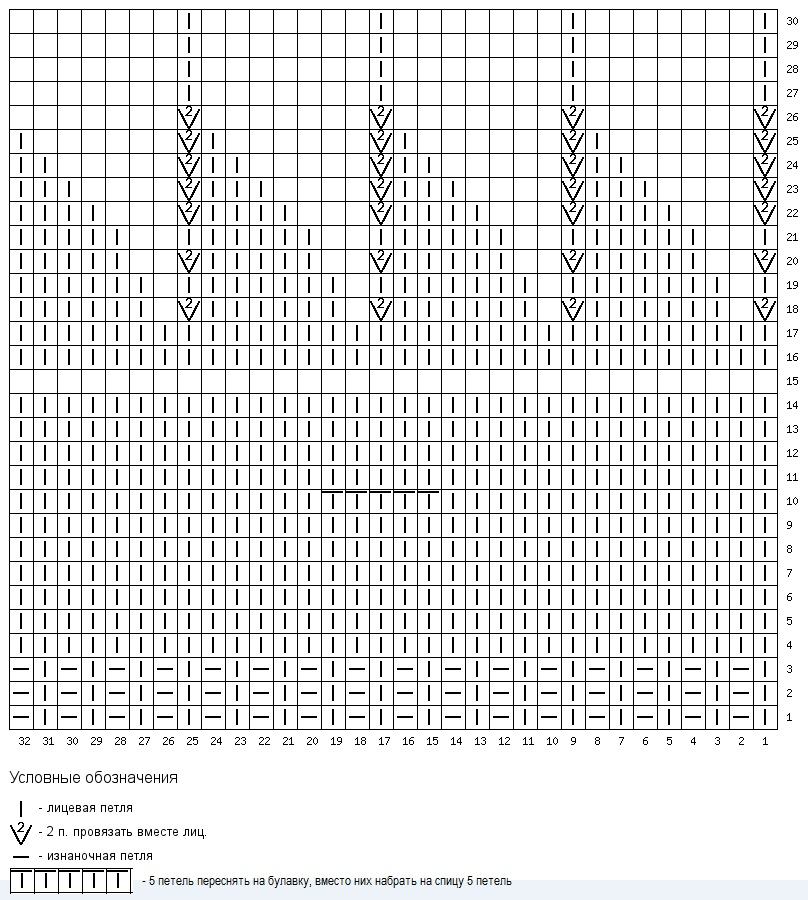 детские варежки спицами схема ёжик