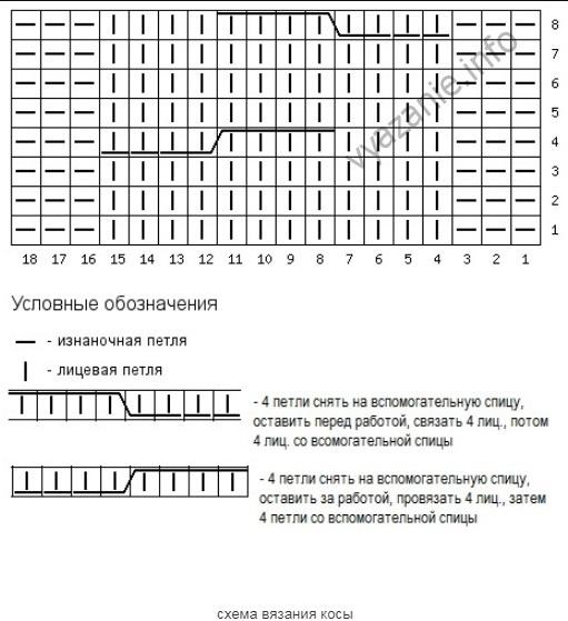 Коса из 12 петель спицами схема 24