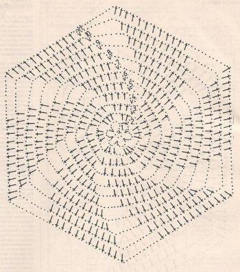 салфетка спираль