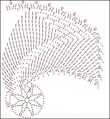 схема салфетки спиральная