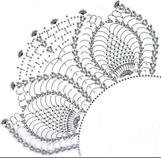 вяжем воротничок крючком схема