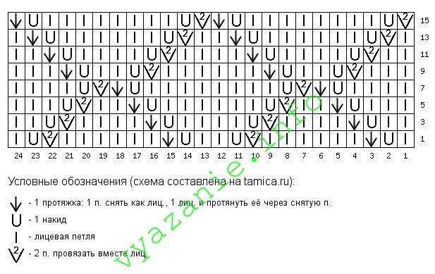 ✅ Простые и красивые узоры спицами со схемами и описанием   389x617