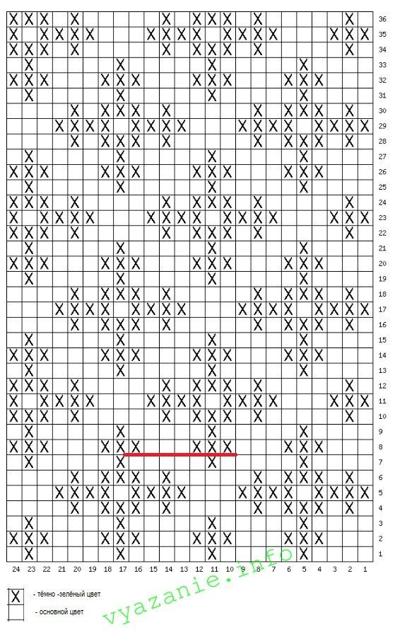 вязание спицами варежек жаккардом схема узора