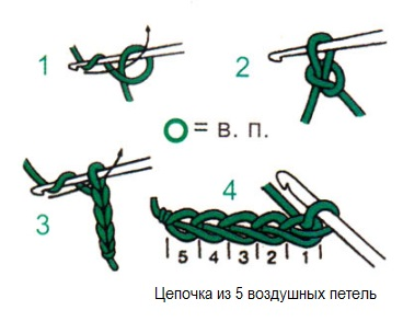как вязать крючком воздушную петлю