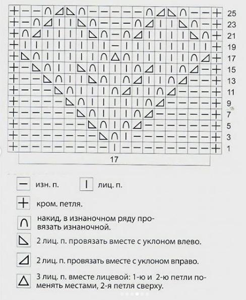 схема сердечка спицами