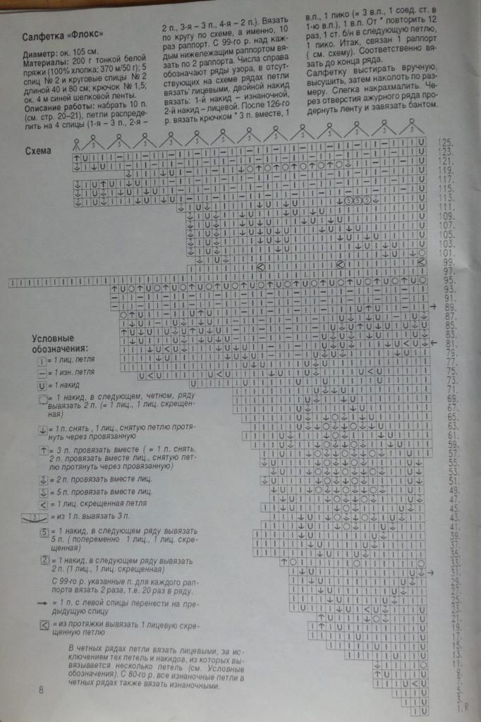 салфетка спицами схема на русском языке