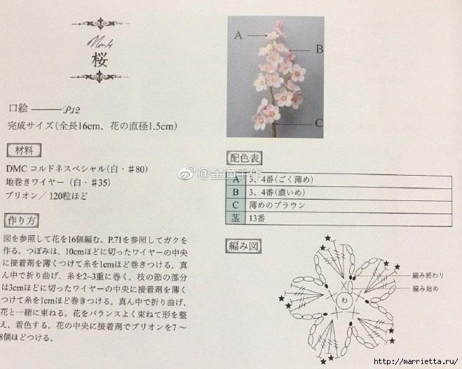 мелкие цветы крючком схемы