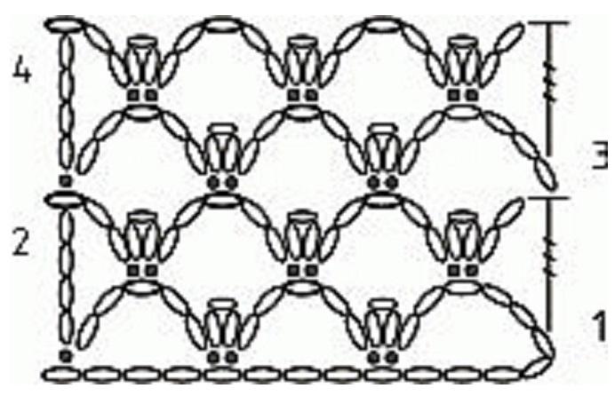 схема узора красивая сетка крючком