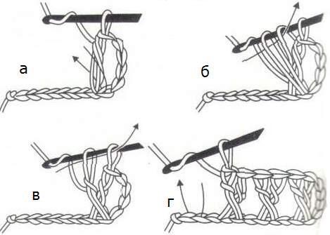 схема узор крючком перекрещенные столбики
