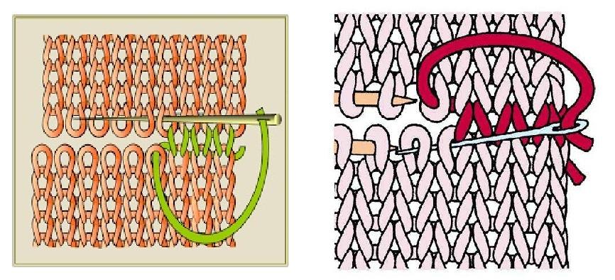 сшить вязаные детали с открытыми петлями